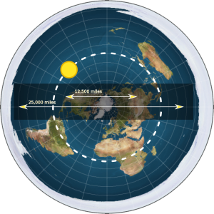 Original map image retrieved from http://www.theflatearthsociety.org/home/application/files/4514/6118/3813/Flat_earth.png